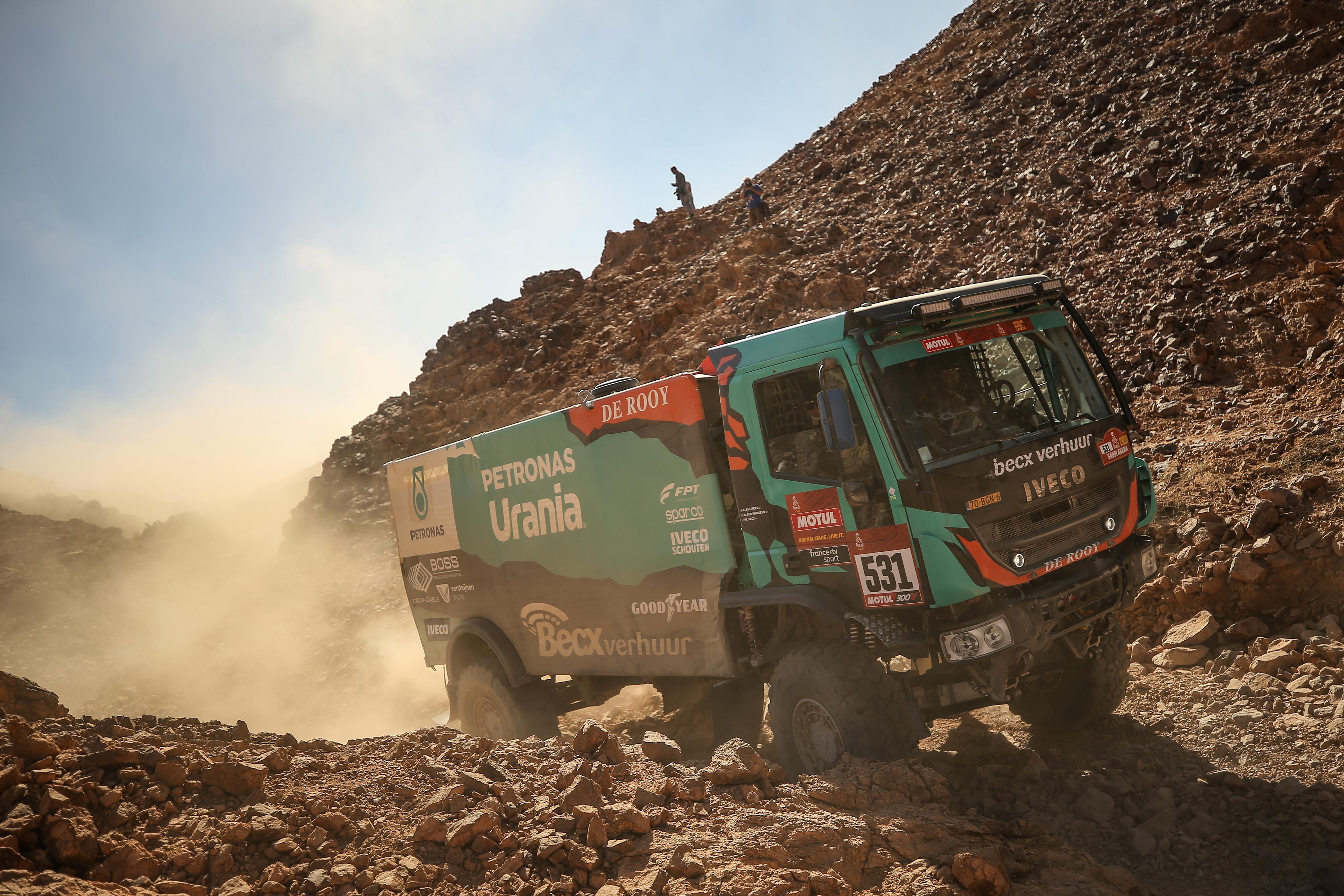 Verslag Dakar etappes